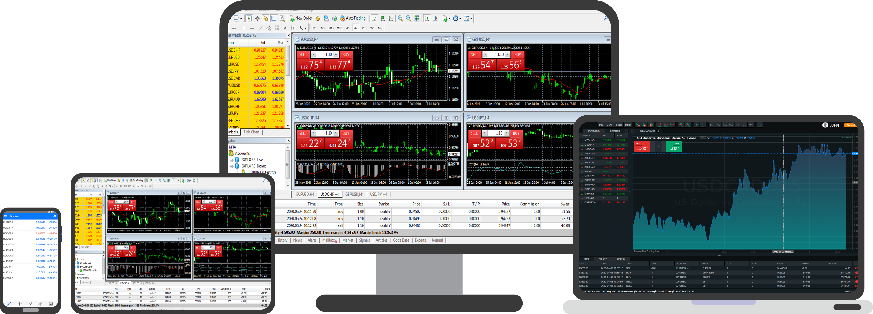 forex back office